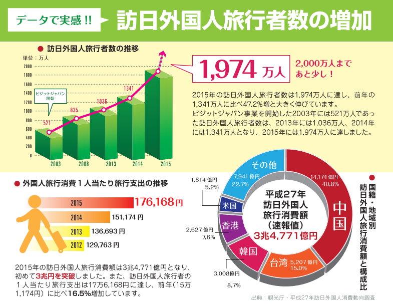 2016日本退稅新制度:未命名 - 3.jpg