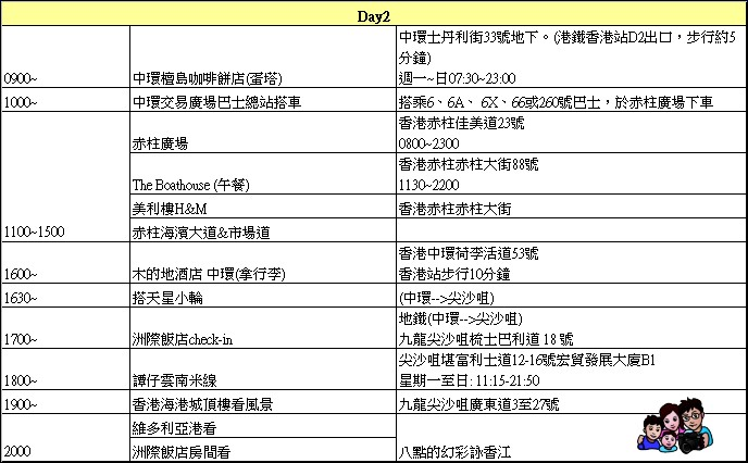 香港四天三夜 Day2:Day2行程.jpg