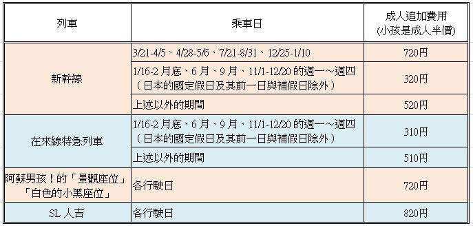 日本九州福岡機場交通+JR PASS購買:1459968935-1153582631.jpg