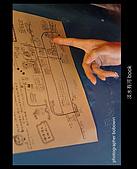 20080412_淡水有河Book聚會:DSCF0737.JPG