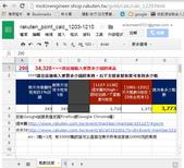 日本購物優惠:樂天市場試算表.jpg