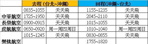 冬遊沖繩:1115678781_o (1).jpg