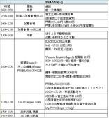 日本東京行程:Day4.jpg