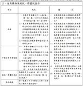 彰化曉陽路星巴克:海關20150216新藥品.jpg
