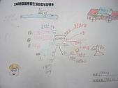 98.1/21-2/10寒假生活營:記憶營之心智繪圖 (16).JPG