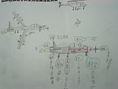 98.1/21-2/10寒假生活營:記憶營之心智繪圖 (18).JPG