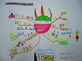 98.1/21-2/10寒假生活營:記憶營之心智繪圖 (20).JPG