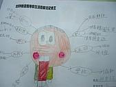 98.1/21-2/10寒假生活營:記憶營之心智繪圖 (21).JPG