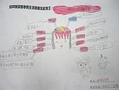 98.1/21-2/10寒假生活營:記憶營之心智繪圖 (26).JPG