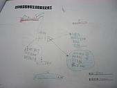 98.1/21-2/10寒假生活營:記憶營之心智繪圖 (41).JPG