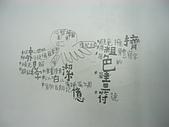 98.1/21-2/10寒假生活營:記憶營之心智繪圖 (48).JPG