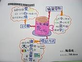 98.1/21-2/10寒假生活營:記憶營之心智繪圖 (49).JPG
