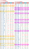 網誌用的圖片:外資買賣超排行前50名 1040915.png