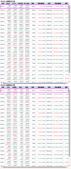 網誌用的圖片:近30日台股期貨未平倉 1040911.png