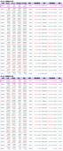 網誌用的圖片:近30日台股期貨未平倉 1040914.png