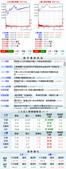 網誌用的圖片:台股當日走勢圖與籌碼變化 1040911.png