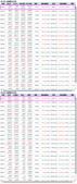 網誌用的圖片:近30日台股期貨未平倉 1040908.png
