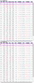 網誌用的圖片:近30日台股期貨未平倉 1040918.png