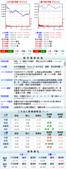 網誌用的圖片:台股當日走勢圖與籌碼變化 1040914.png