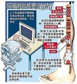 未分類相簿:深層靜脈栓塞症(DVT)