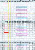 3C:小江關注個股「融資融券變化」 1031218.png