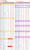 網誌用的圖片:投信買賣超排行前50名 1040908.png