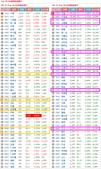 網誌用的圖片:外資買賣超排行前50名 1040923.png