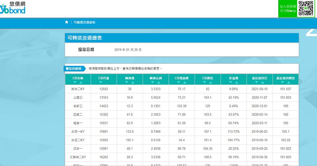 Image 682.png - 悠債日報