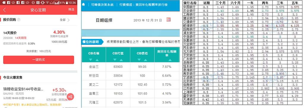 20190122_利率比較2.jpg - 悠債日報