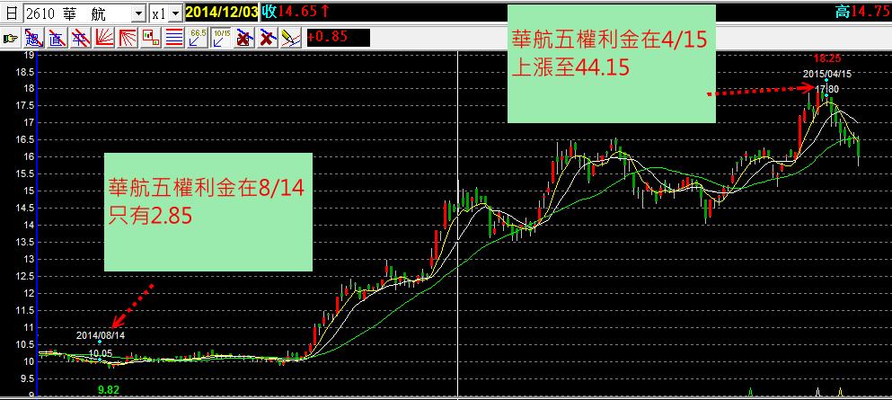 20190123_低權利金排行榜2.png - 悠債日報