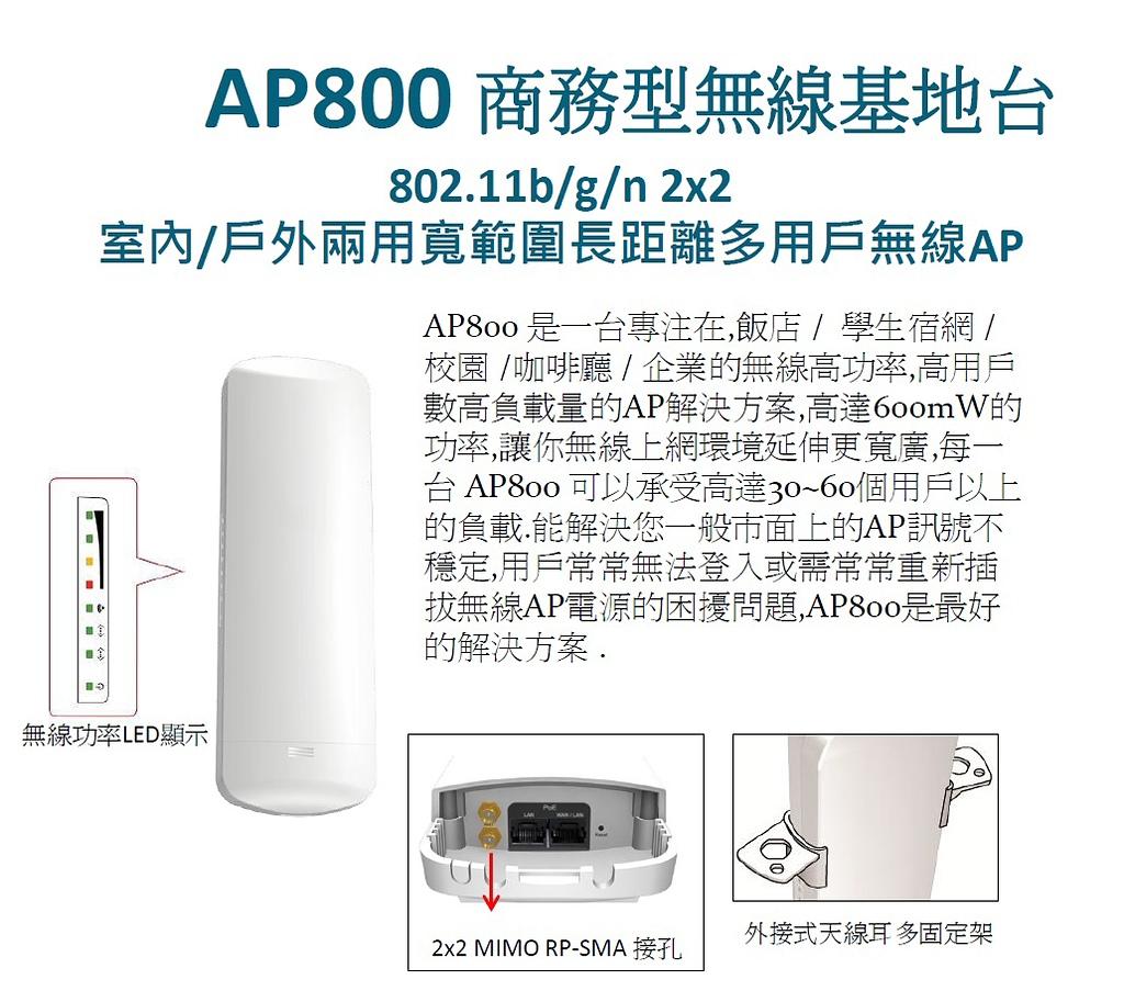 力通電腦維修:ap800介紹.jpg