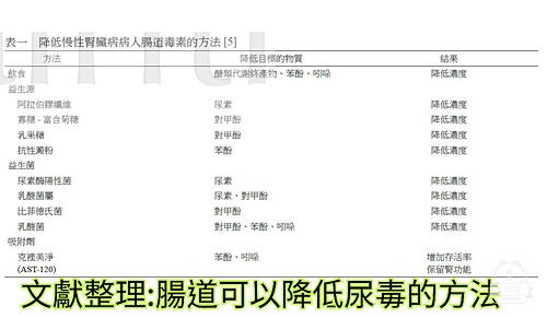 21-05-18-11-27-35-790_deco.jpg - 腎性益生菌