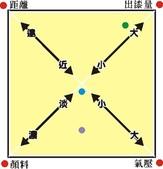 阿水的「image」:要素圖