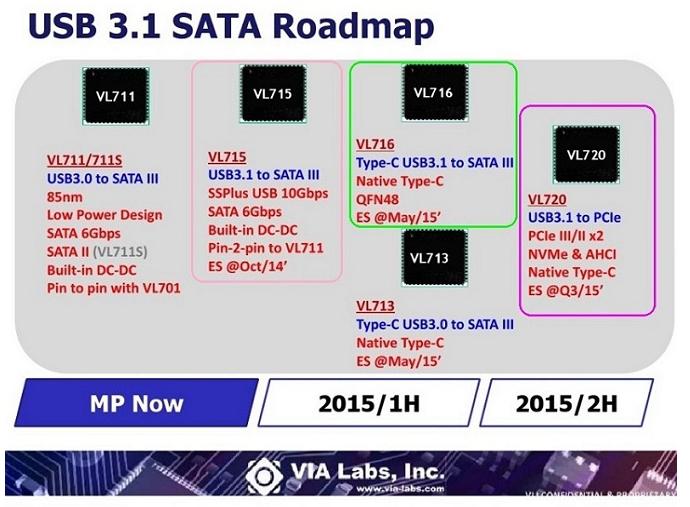 開箱簡測】當Samsung 970 Pro 遇上JMS583 (1) - JEYI佳翼i9 NVMe