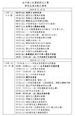 2018-2020團務會議:108上行事曆.jpg