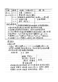 東師53級20200119高雄同學會:docu0136.jpg