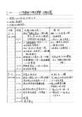 東師53級20200119高雄同學會:docu0135.jpg