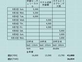 201209京阪夏疏水_1:hotels_20120812a.jpg